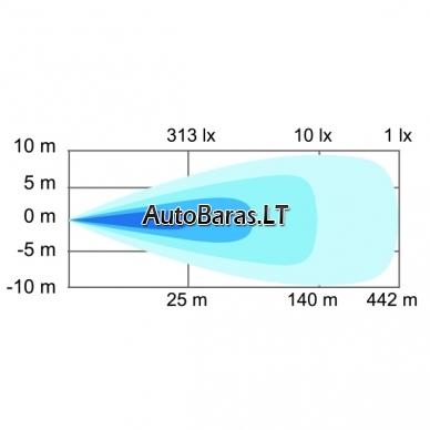 K27 LED baras 10-30V 100 W 2