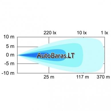 K27 LED baras 10-30V 60 W 2