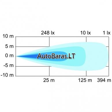 K27 LED baras 10-30V 60 W SLIM 2