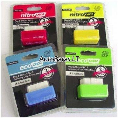 Nitro Chipbox 5